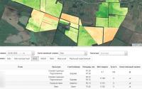 индекс вегетации EVI2